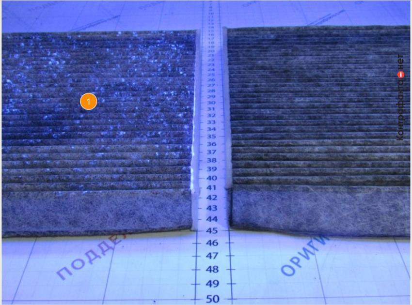 1. Фильтрующий материал светится в ультрафиолетовом свете.