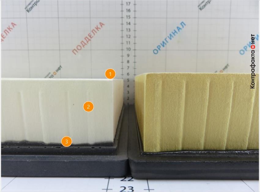 1. Фильтр меньшего размера. | 2. Отличается цвет сот фильтрующего элемента. | 3. Конструктивные отличия.