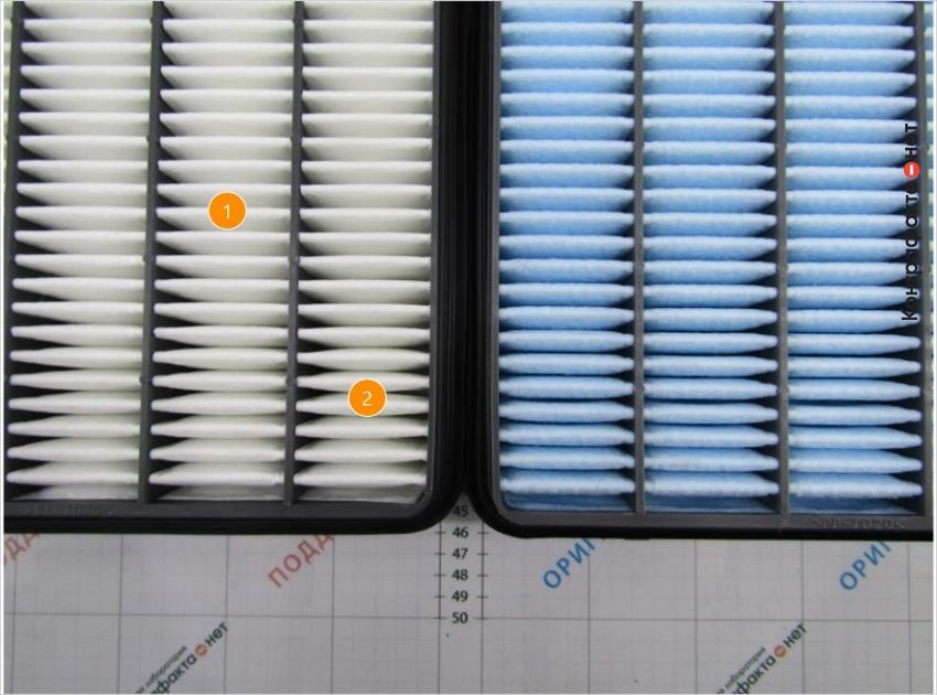 1. Фильтрующий элемент синего цвета. | 2. Отсутствуют зазоры между ламелями.